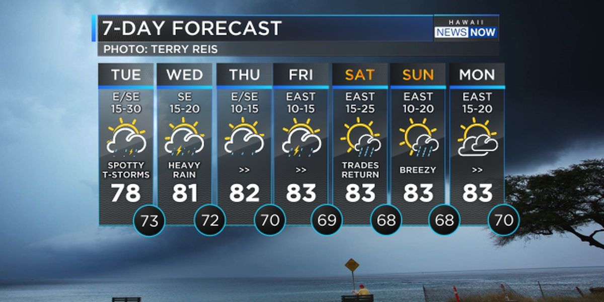 Forecast: Flash flood watch extended for the state