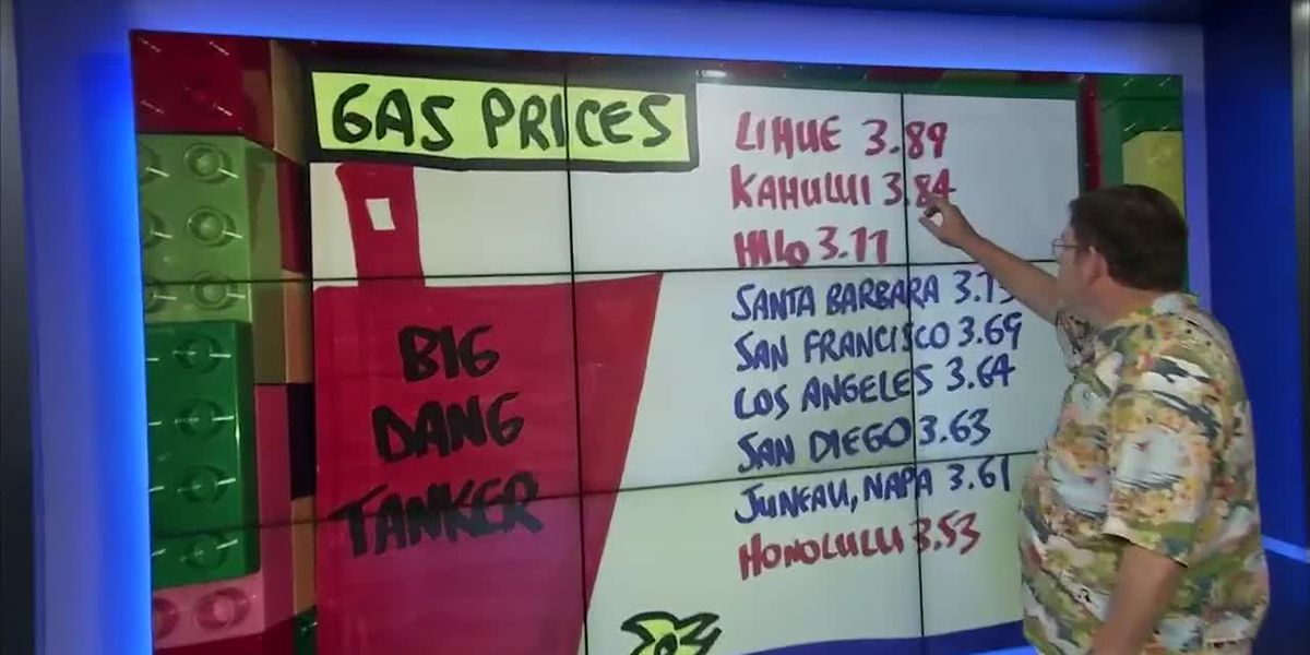 Business Report: Gas prices around the nation