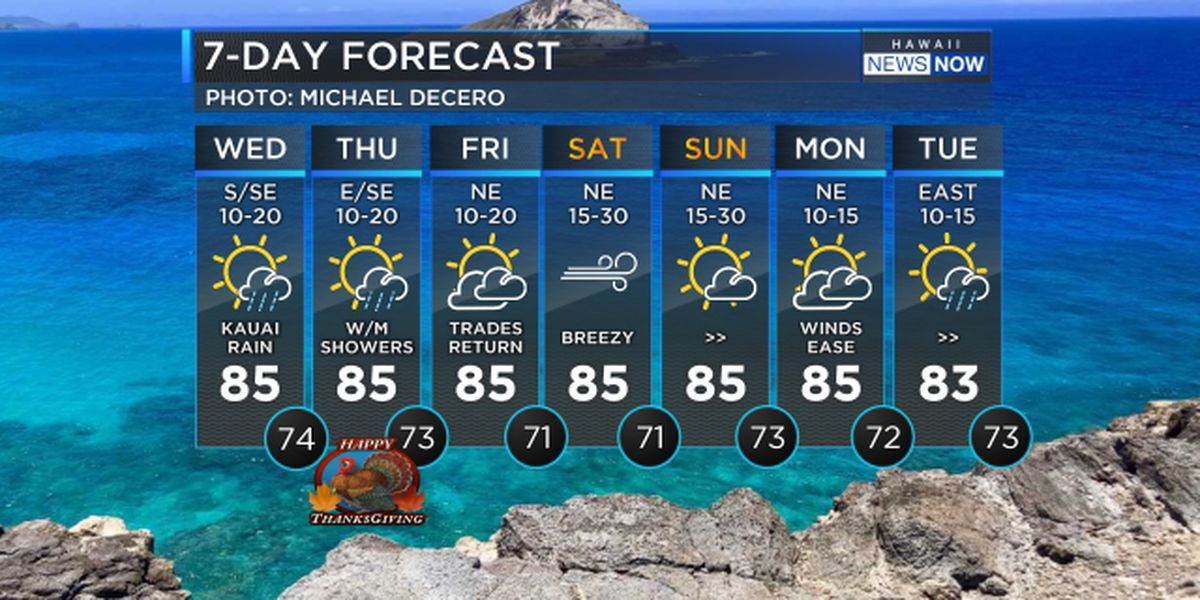 Forecast: Cold front brings heavy rain to Kauai, drier for the rest of the state