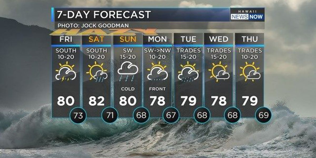 Forecast: Wet, muggy weekend ahead, along with big surf