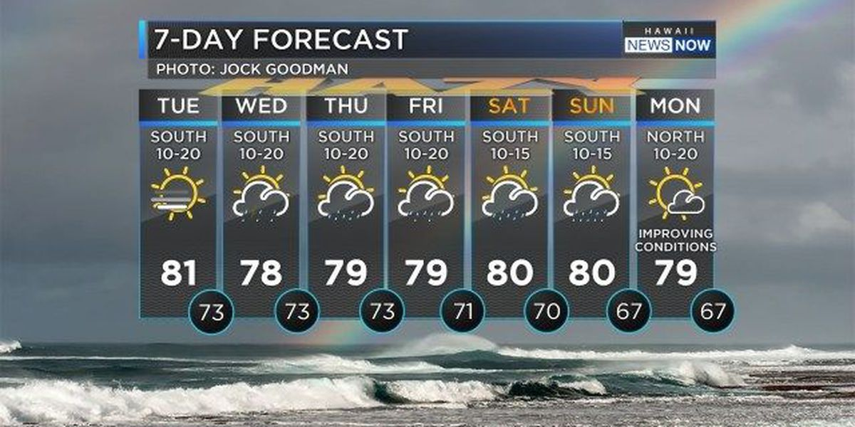 Forecast: Approaching cold front means wetter weather