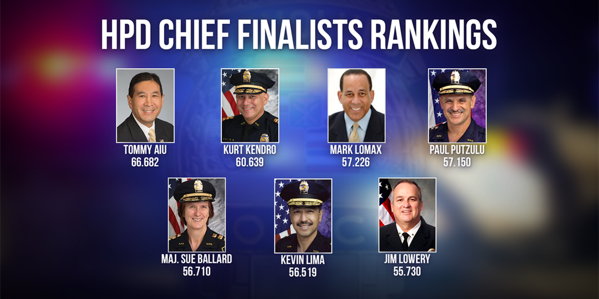 How each of the HPD Chief finalists were ranked after their assessments