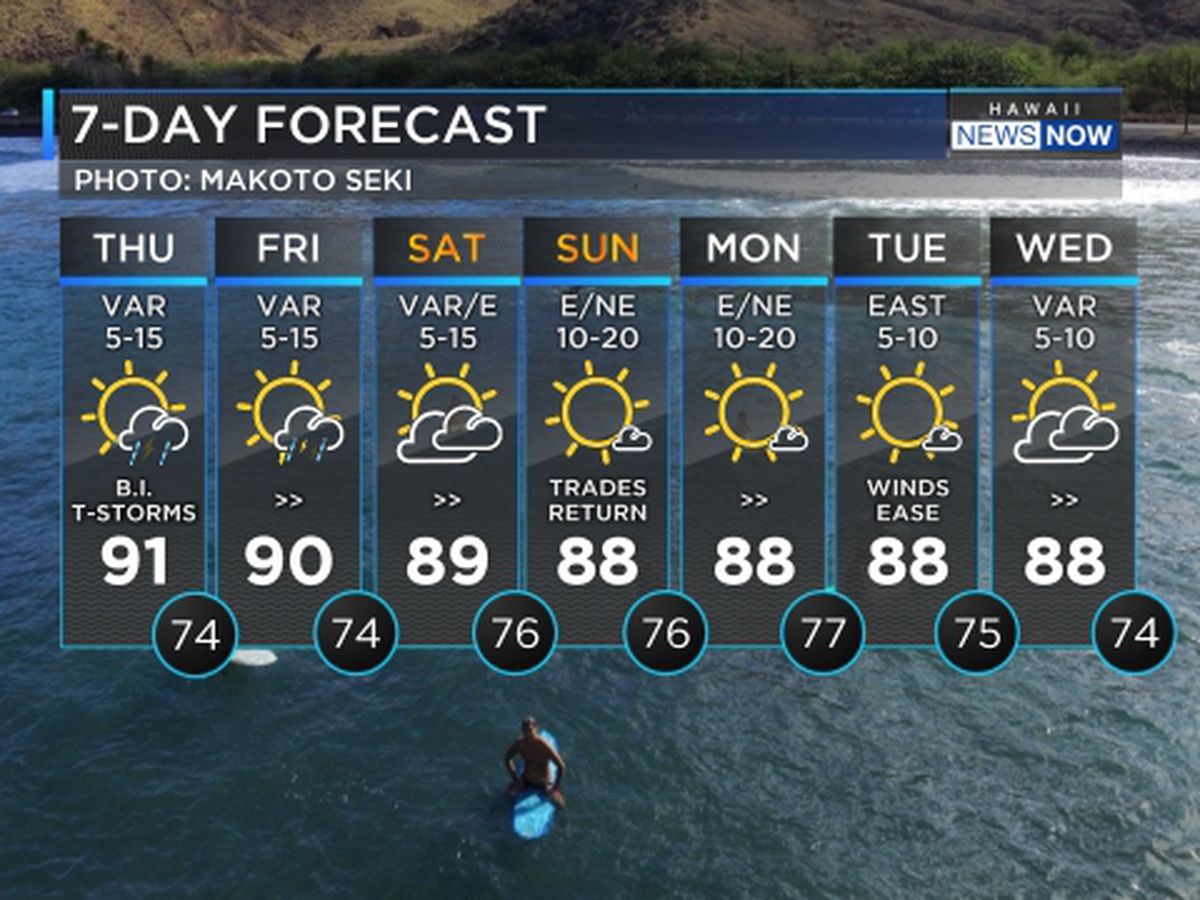 Forecast: Light winds continue, isolated thunderstorms possible for the Big Island