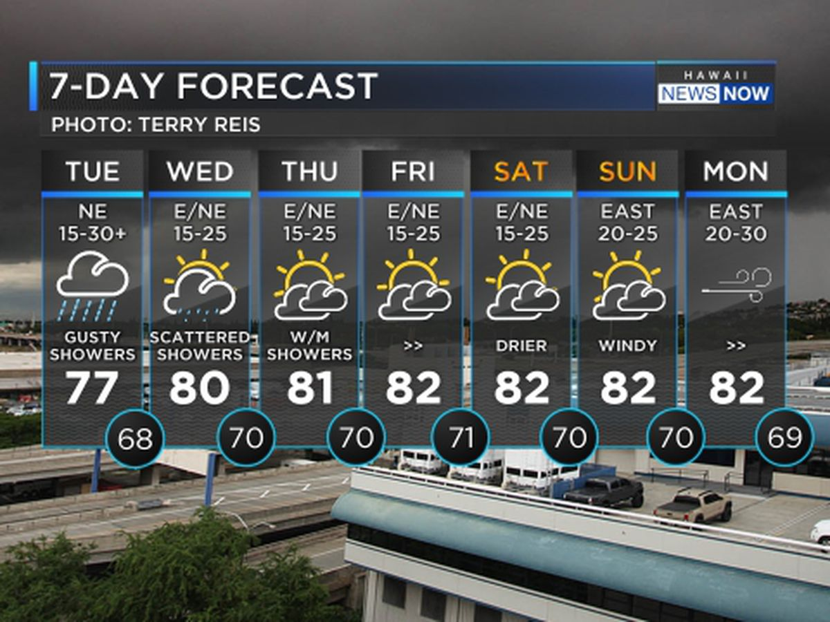 Forecast: Widespread rain expected as cold front lingers