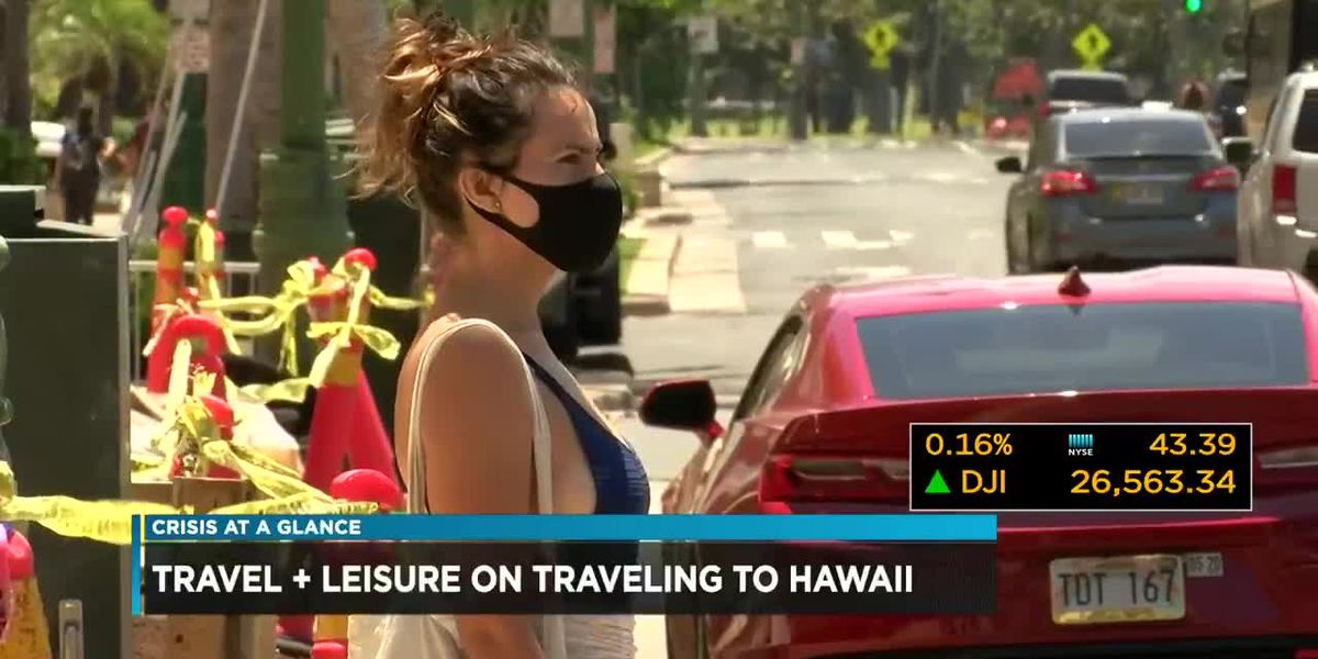Business Report: Media coverage of travel to Hawaii