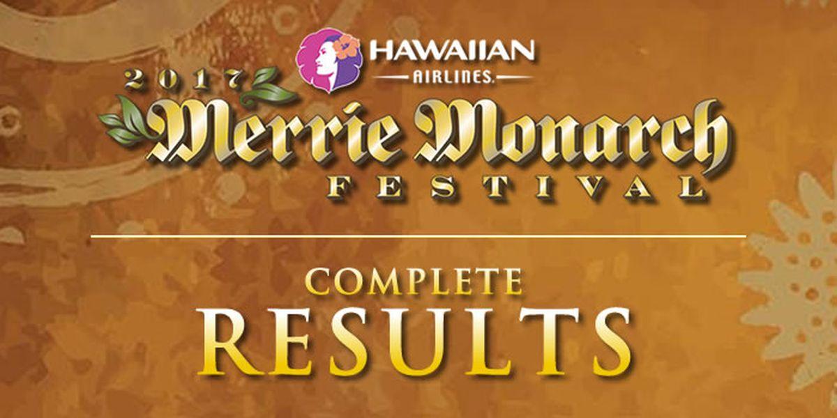 2017 Miss Aloha Hula Results
