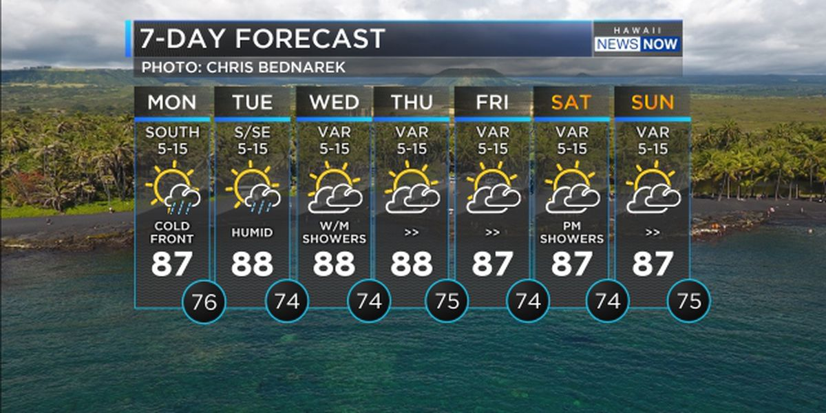 Forecast: Cold front to linger over Kauai and Oahu