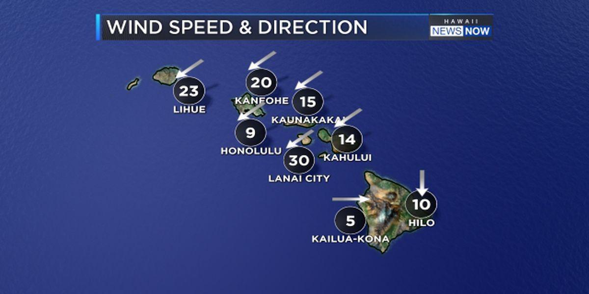 Wind advisory posted for Lanai, Kahoolawe, parts of Maui and Big Island