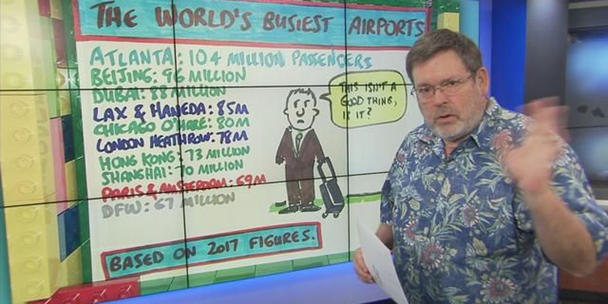 Business Report: The world's busiest airports
