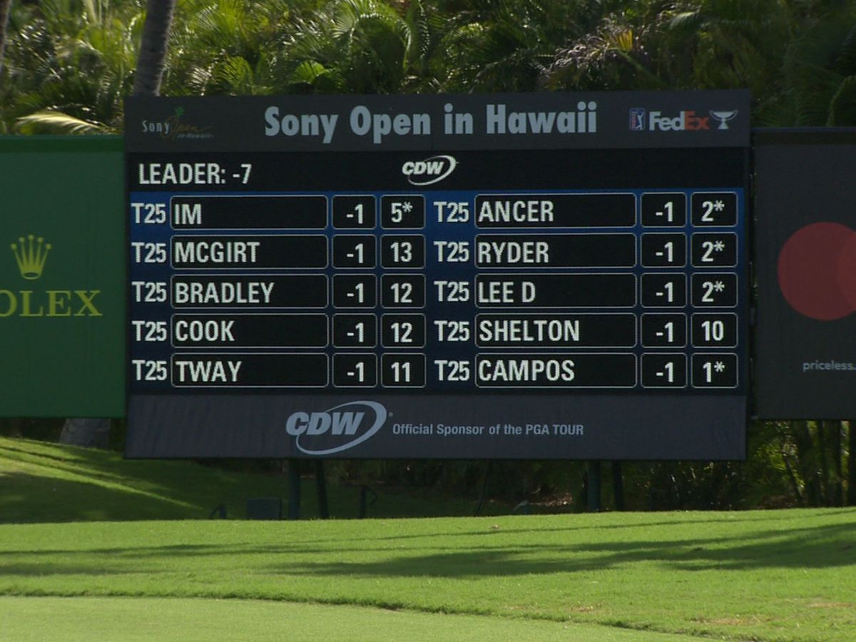 Despite pandemic challenges, Sony Open tees off ― and raises funds for charity