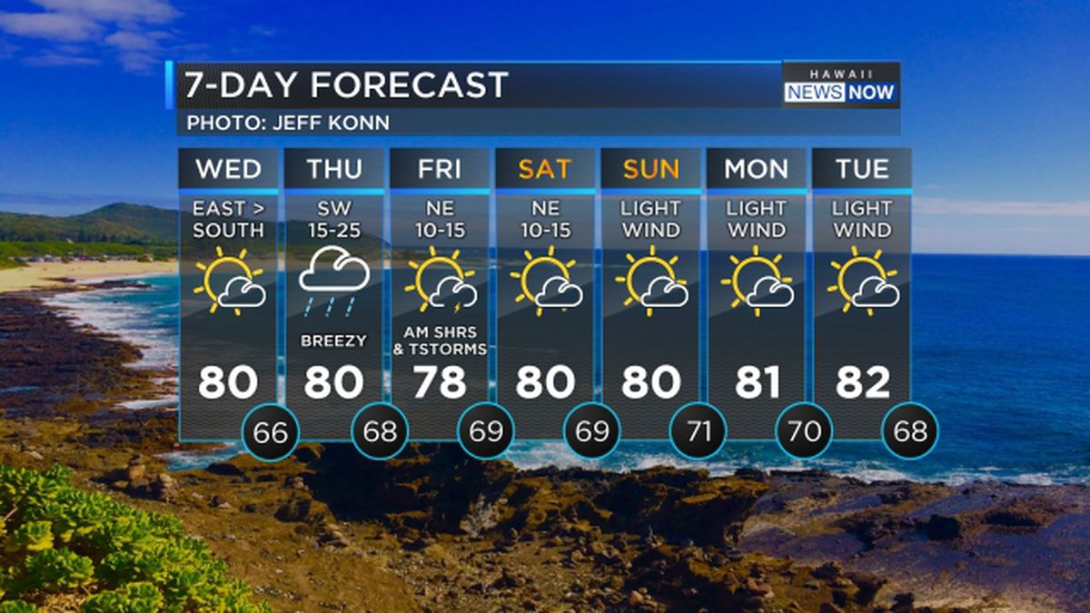 Wet weather approaching the state, more big surf rolls in