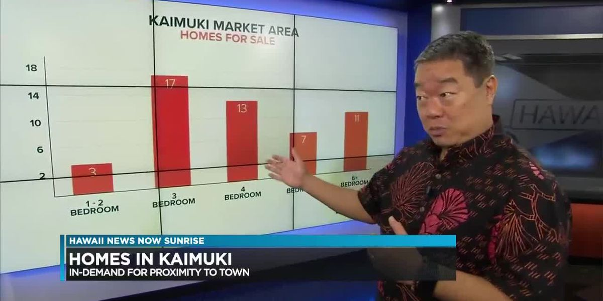 Ever consider living in Kaimuki? Locations explains why it's a great neighborhood