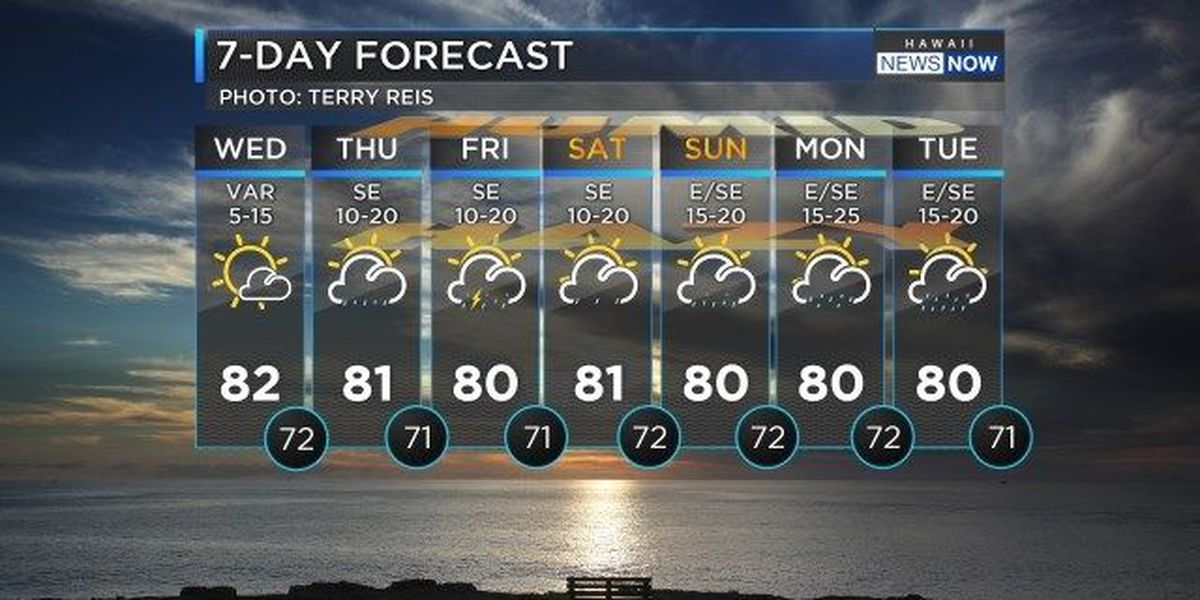 Forecast: Another dry day before wet weather soon!