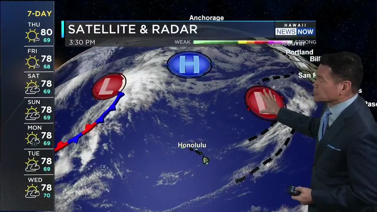Cool and breezy trade winds persisting