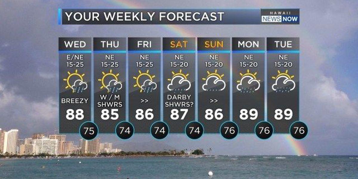Forecast: Breezy trades set to return Wednesday