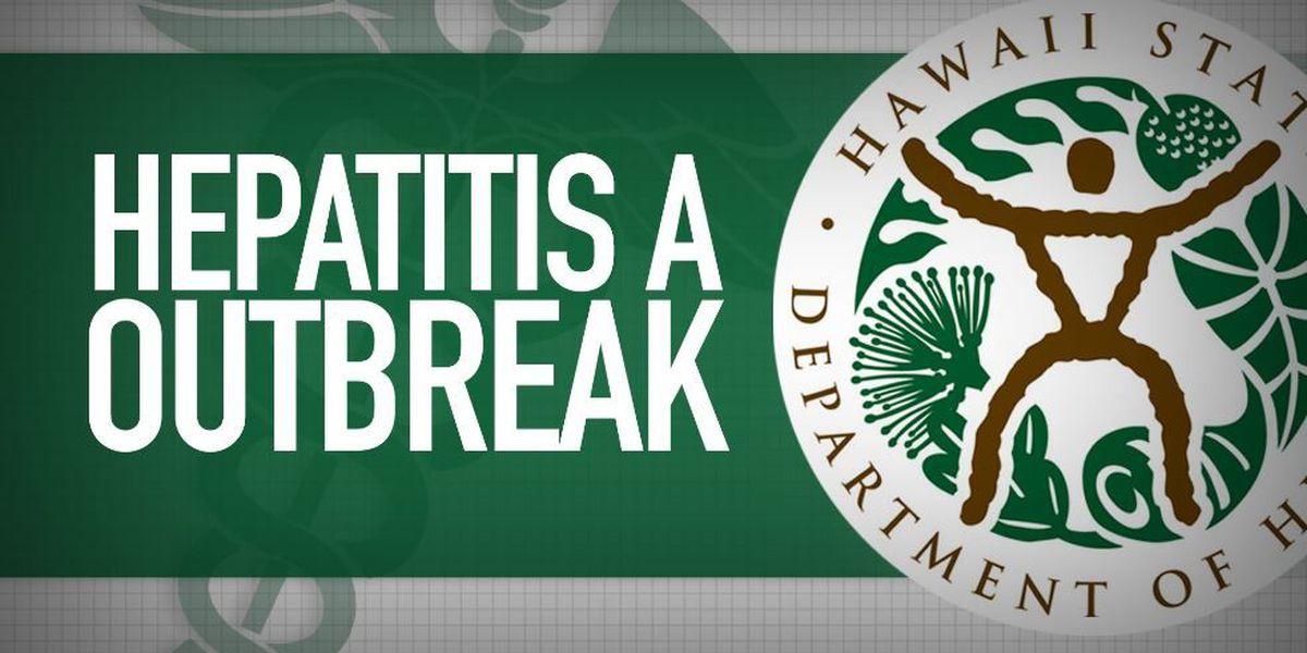 Hawaii's Hepatitis A outbreak slowing down