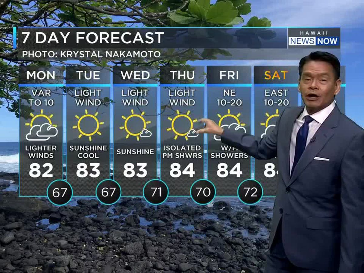 Forecast: Drier conditions, lighter winds on the way