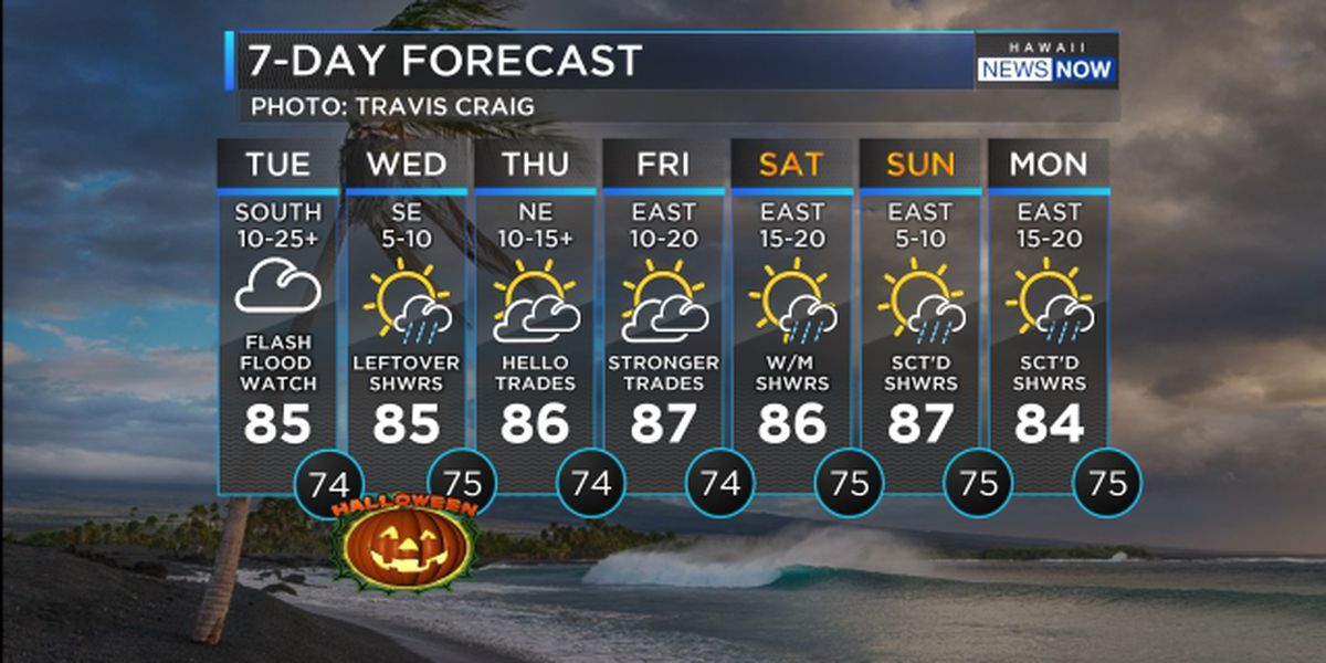 Flash flood alerts are up for Halloween Eve