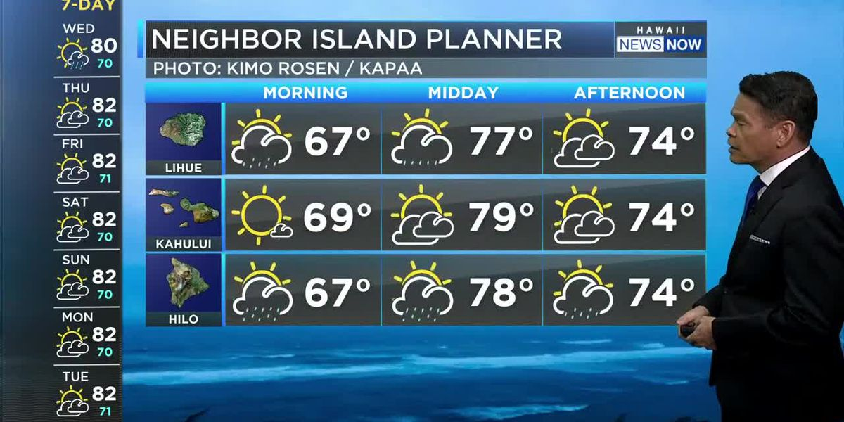 Forecast: Calmer conditions, but a bit wetter for windward areas