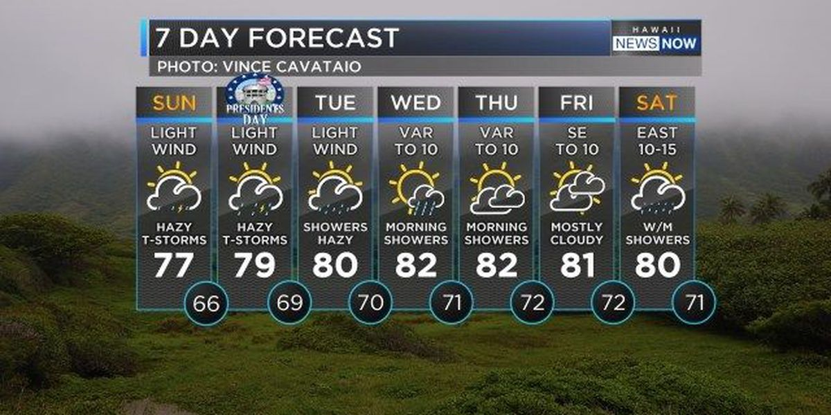 Forecast: Get ready for another round of wet weather