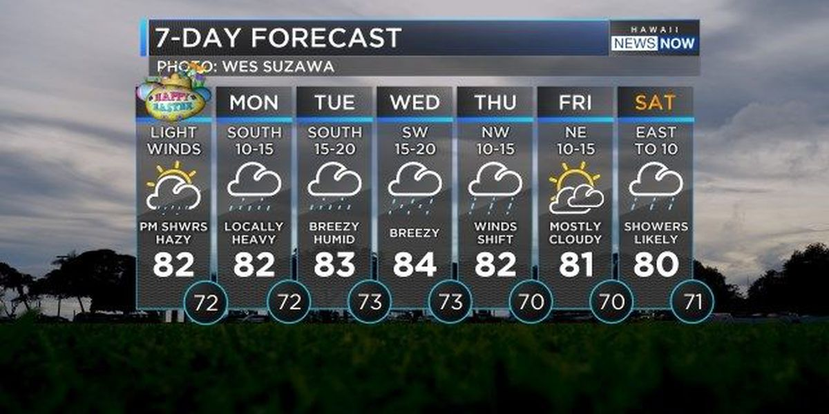 Forecast: Humid, hazy and a little soggy for Easter