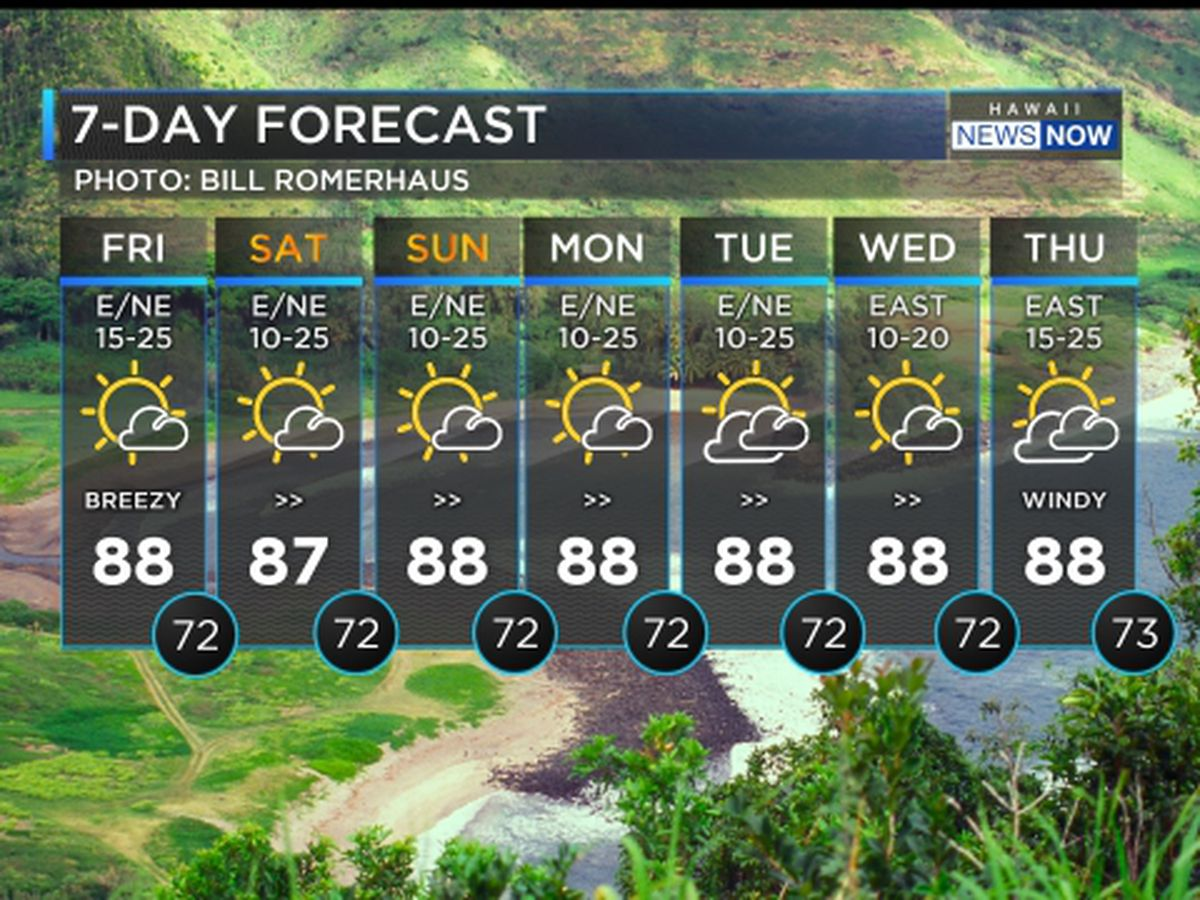 Forecast: Lighter trade winds move in for the weekend