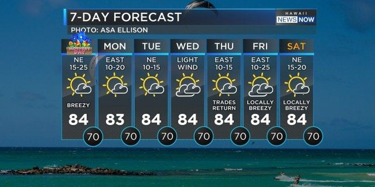 Forecast: Mostly dry, locally breezy for Mother's Day