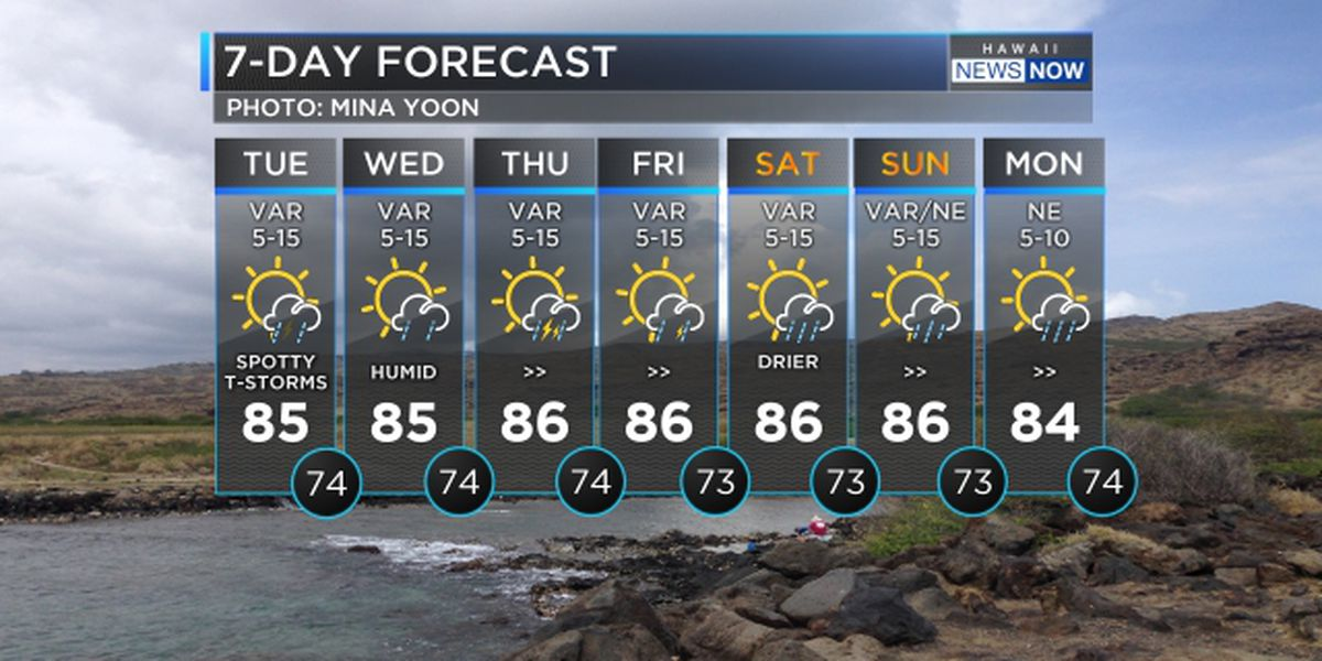 Forecast: Wet weather to prevail as front moves through islands