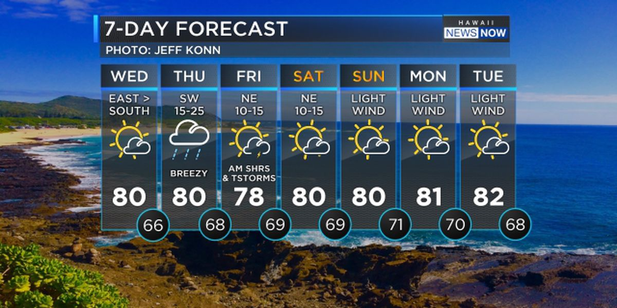 Forecast: Wet weather approaching the state, more big surf rolls in