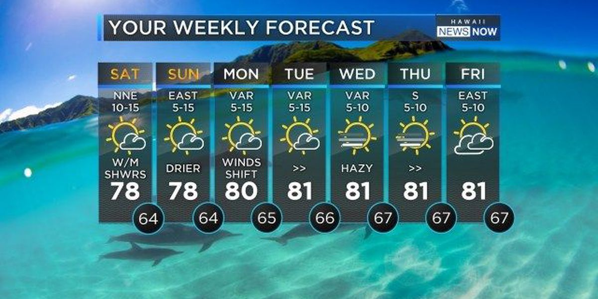 Forecast: Cold, dry air mass to linger over state