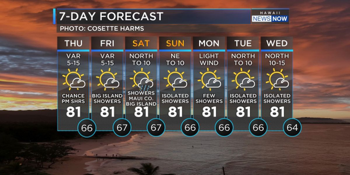 Calm cool conditions continue into the weekend