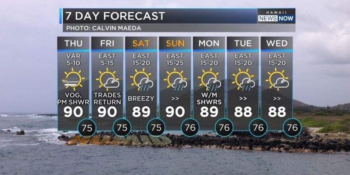 Forecast: Muggy, uncomfortable conditions persist