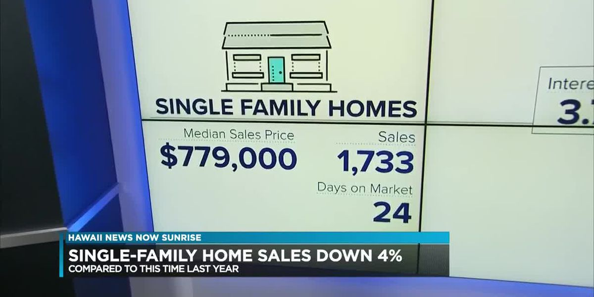 Sales slowing down for single-family homes, condos on Oahu