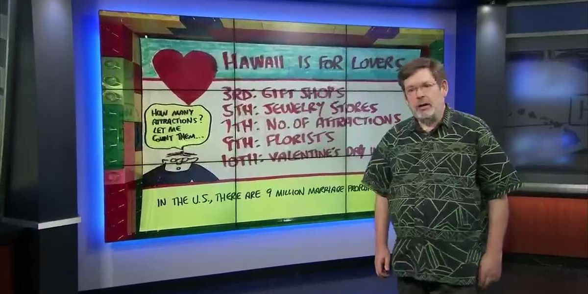 Business Report: Honolulu ranked among top Valentine's Day destinations