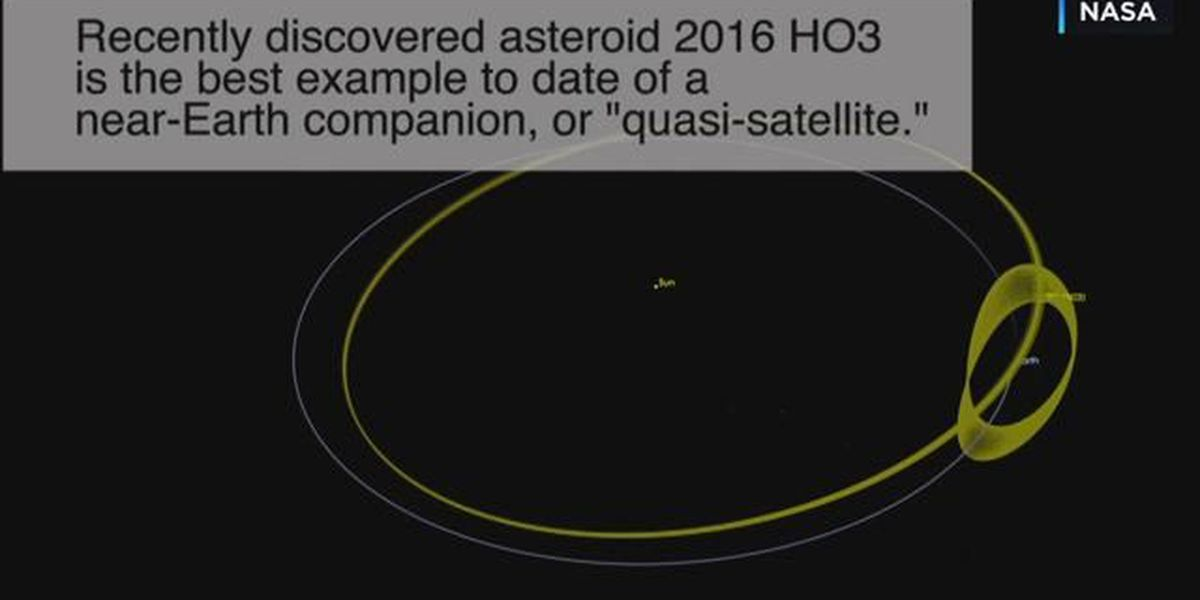 UH researchers discover new orbiting asteroid