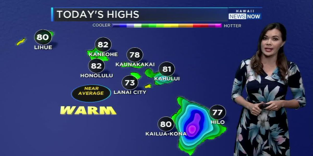 Tracking more pop up showers, especially for Hawaii Island