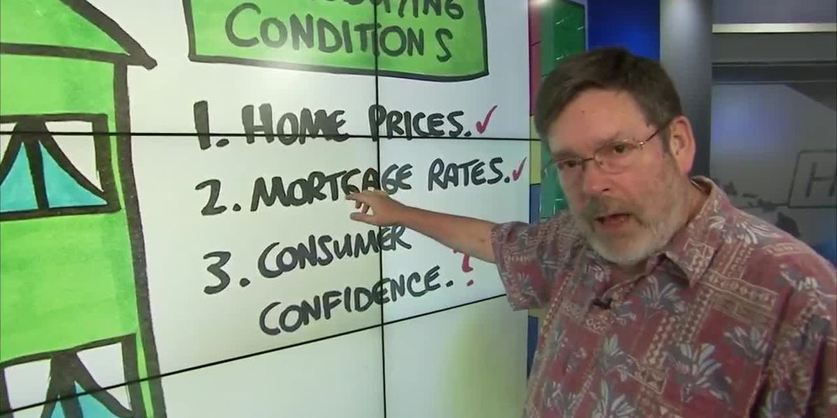 Business Report: Home buying conditions