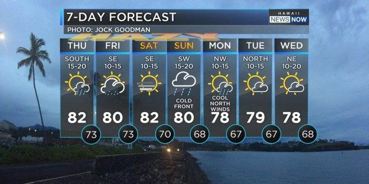 Forecast: High humidity and vog to fill the air
