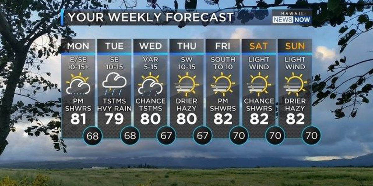 Forecast: Increasing clouds ahead of possible heavy rain
