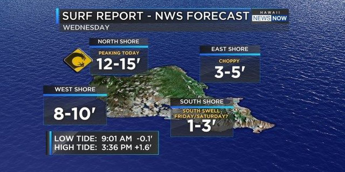 Forecast: Surf starting to pick up as new northwest swell builds