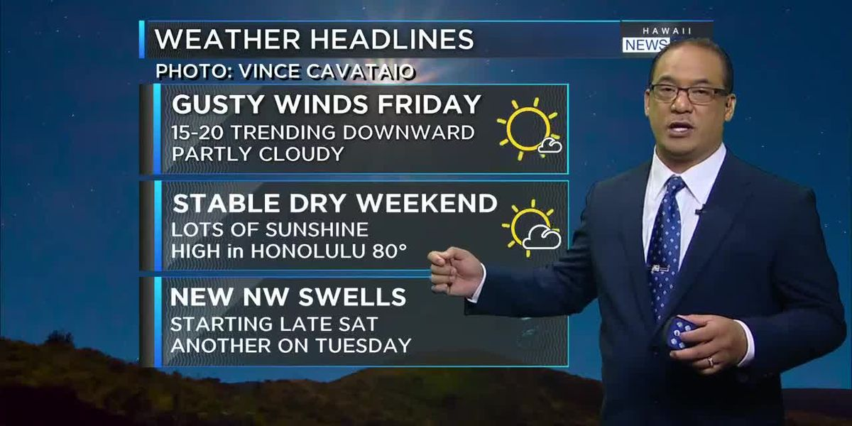 Forecast: Enjoy breezy trades, sunny skies this weekend