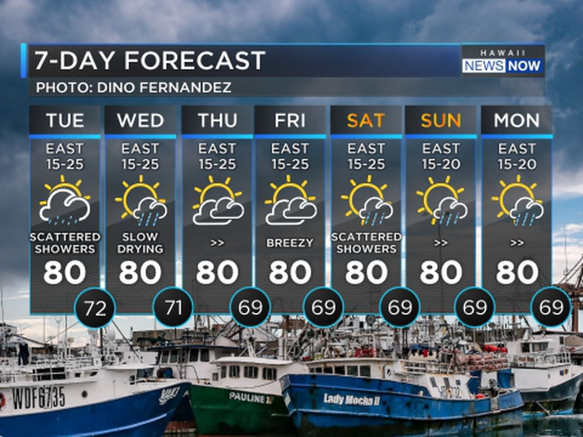 Forecast: Unsettled weather to continue statewide