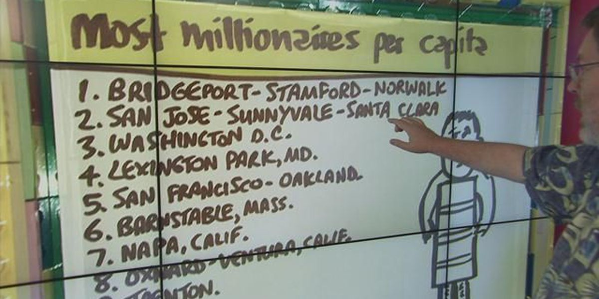 Business Report: Cities with the most millionaires
