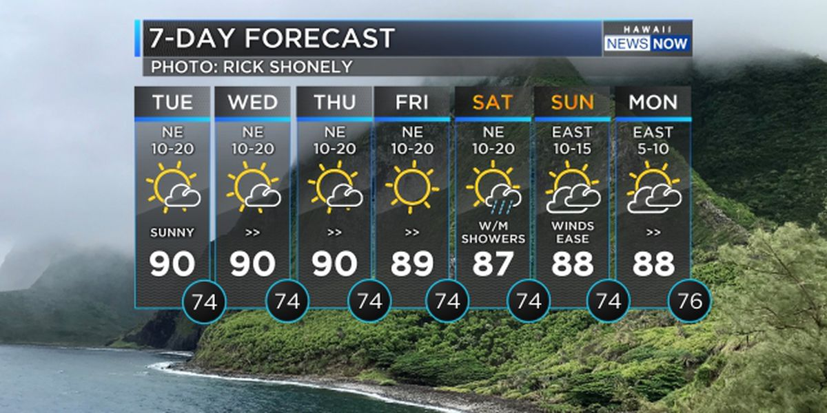 Forecast: Trade winds picking up slightly, will hold through the weekend