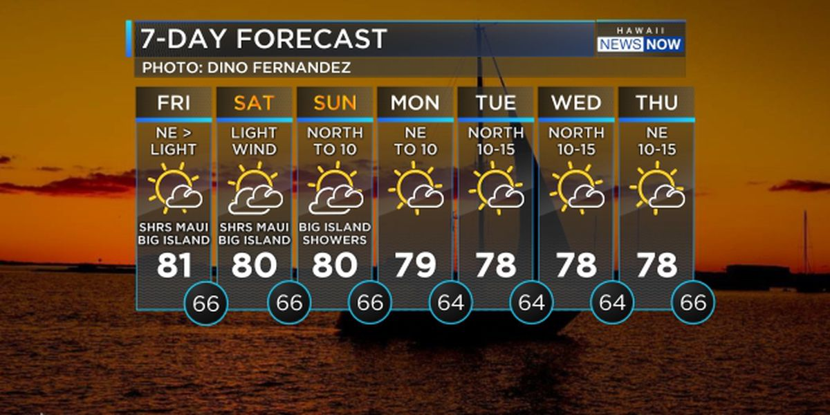 More light winds ahead, semi soggy for the Big Island