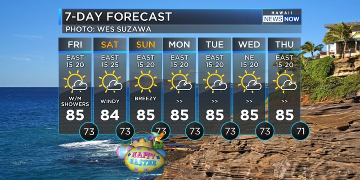 Forecast: Hopping into Easter Weekend with the pleasant trade winds