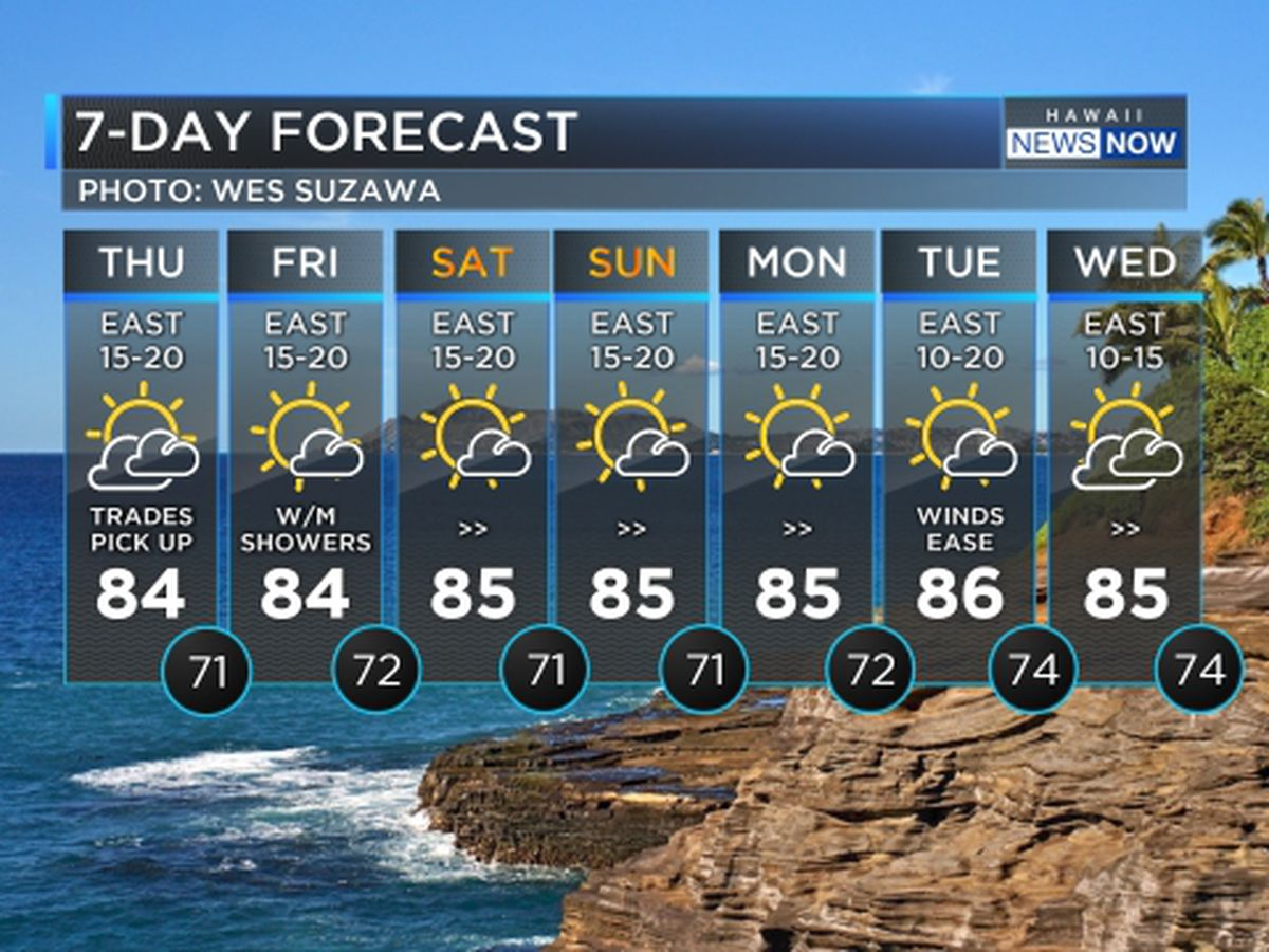 Forecast: Best weather on the planet holds through the weekend