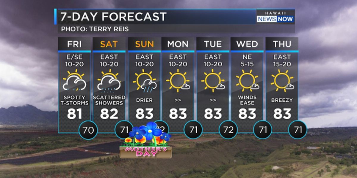 Forecast: Heavy rain, few thunderstorms still possible