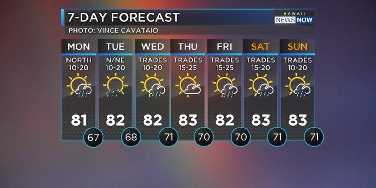 Forecast: Cool weather with showers for some regions