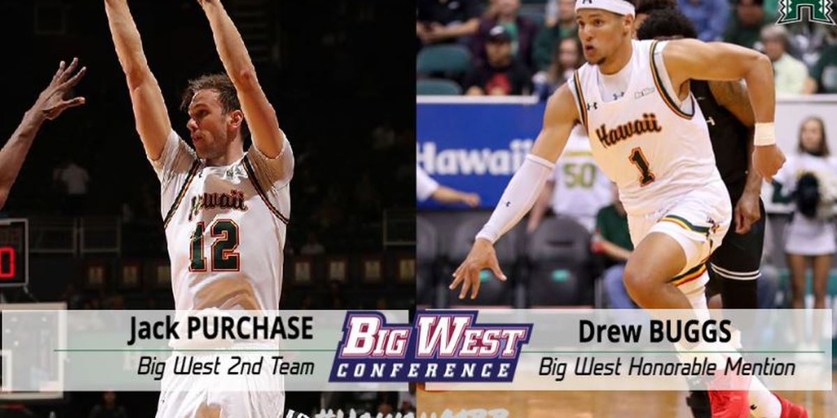 Purchase and Buggs honored by Big West conference